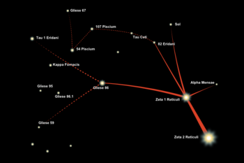 Mapa de Zeta Reticuli, de acuerdo a Betty Hill y Marjorie Fish