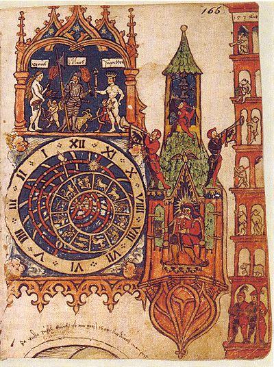 Horloge Mecanique Wikipedia