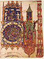 Zytglogge sketches 1534 - clock.jpg