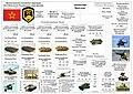 Организационно-штатная структура 20-й Отдельной разведывательной бригады.jpg