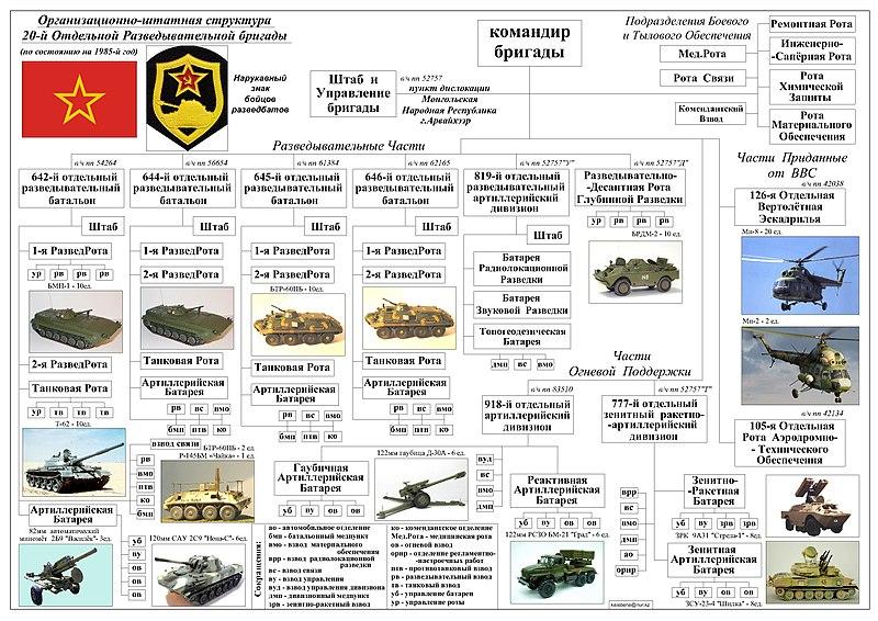 661-й гвардейский отдельный инженерно-саперный батальон (98 гввдд)