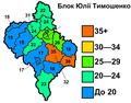 Результати Блоку Юлії Тимошенко до Івано-Франківської обласної ради 2006.png