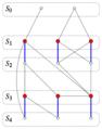 Розділення вершин двудольного графа.png