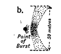1911 Britannica - Effects of high-explosive.png