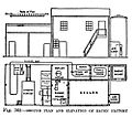 19th century knowledge barns ground plan and elevation of bacon factory.jpg