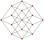 4-cube column graph.svg