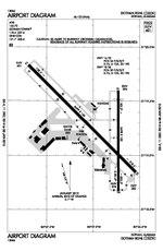 FAA diagram of Dothan Regional