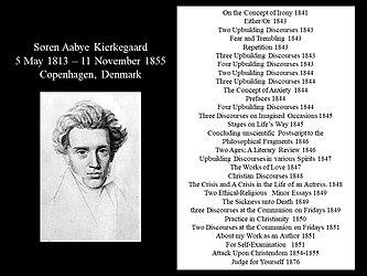 Kierkegaard's works