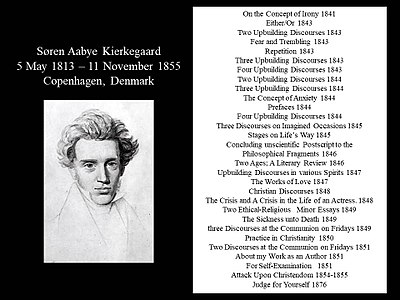 Kierkegaard's works All of Kierkegaard's books.jpg