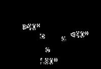 Angle acute obtuse straight