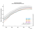 Arctic sea ice reaches lowest maximum extent on record.png