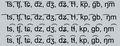 Arial Unicode MS bug.png