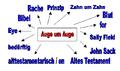 AugeUmAugeStatistik.png