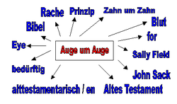 Korpularlinguistische Analyse