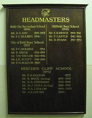 Beechen Cliff School - List of headmasters