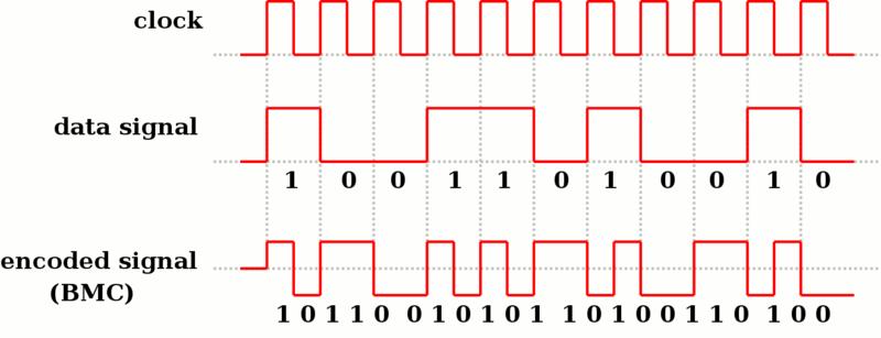 Señales binarias gratuitas en línea
