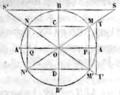 Bovier-Lapierre - Traité élémentaire de trigonométrie rectiligne 1868, illust p021.png