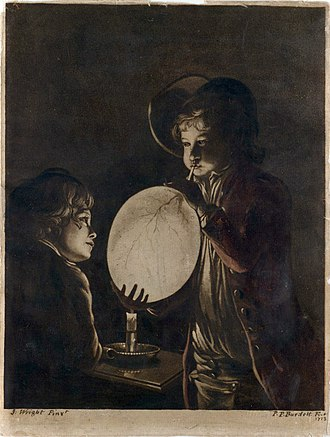 Peter Perez Burdett - Two Boys Blowing a Bladder by Candle-light. An early aquatint by Burdet after Joseph Wright of Derby.