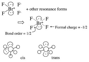 Introduction to Inorganic Chemistry/Review of Chemical