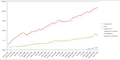 BrowserMarketShare-Firefox-vs-Safari-NetApplications-German.png