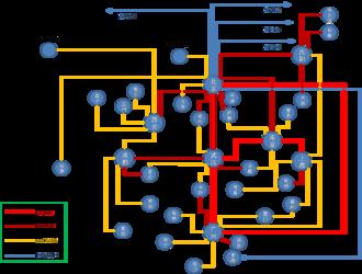 CERNET - Sketch of the CERNET backbone