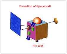 CY1 Pre2004.jpg