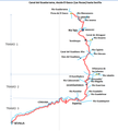 Canal del Guadarrama desde El Gasco hasta Sevilla.png