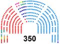 Congreso de los Diputados de la X Legislatura de España.png