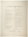 Contents page of the Nova Scotia section of the Atlantic Neptune RMG K0056-1.jpg