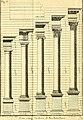 Cours de mathématique - contenant toutes les parties de cette science, mises à la portée des commençants (1757) (14777989801).jpg