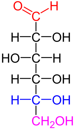Carbohydrate wikiwand d glucose is an aldohexose with the formula ch2o6 urtaz Image collections
