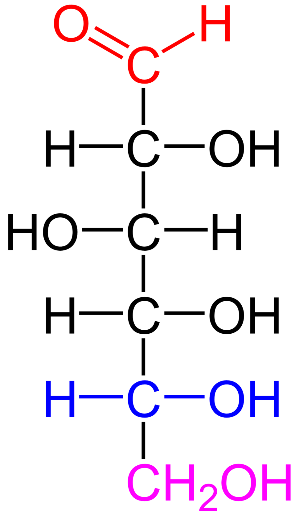 D-glucose color coded