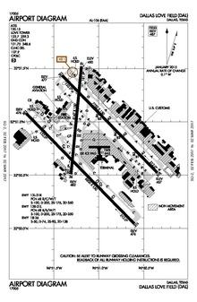 Dallas Field - Wikipedia on