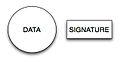 DataSignature.jpg