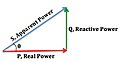 Decreased power factor.jpg