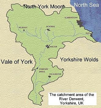 River Derwent, Yorkshire - Image: Derwent Map