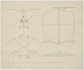 Design drawing for a man-powered flying machine designed by Sir George Cayley LCCN2002736609.tif