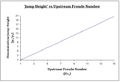 Dimensionless Jump vs Fr1.png