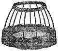 Domestic Encyclopedia 1802 vol4 p269.jpg