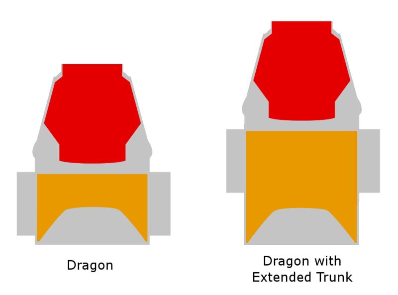 800px-Dragon_spacecraft_press_and_unpres