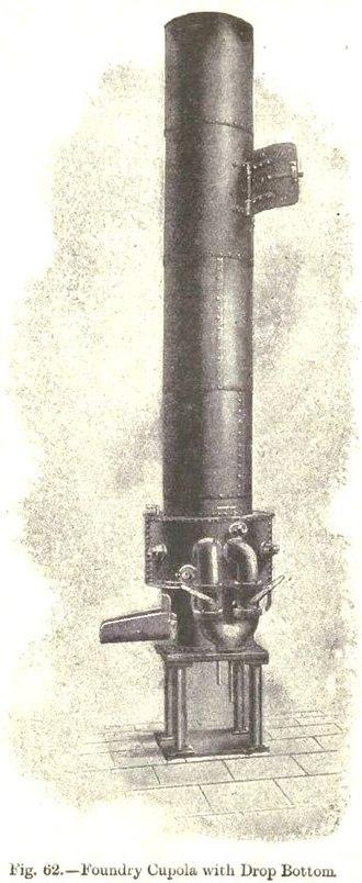 Cupola furnace - Drop-bottom cupola furnace