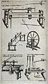 Engineering; three kinds of lathe. Engraving by T. Jefferys. Wellcome V0023924.jpg