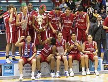 Et basketballhold til kvinder efter sejr.