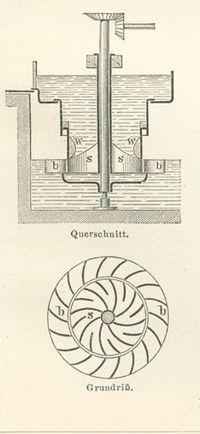 Eine Fourneyron-Turbine aus dem 19. Jahrhundert