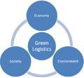 Green Logistics.png