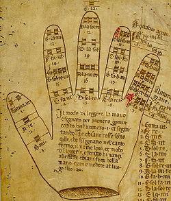 Guidonian hand.jpg