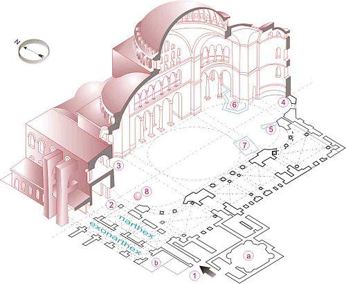 Архитектурные