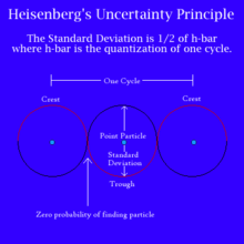 Werner Heisenberg - Wikiquote Werner Heisenberg Atomic Model