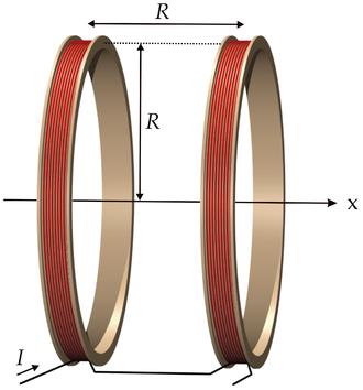 Helmholtz coil - Helmholtz coil schematic drawing