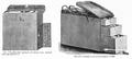 Hospital and regulation knapsack 1862 MSHWR part III vol 2 pag 915.png